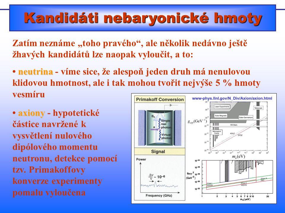 """Kandidáti nebaryonické hmoty Zatím neznáme """"toho pravého , ale několik nedávno ještě žhavých kandidátů lze naopak vyloučit, a to: neutrina neutrina - víme sice, že alespoň jeden druh má nenulovou klidovou hmotnost, ale i tak mohou tvořit nejvýše 5 % hmoty vesmíru axiony axiony - hypotetické částice navržené k vysvětlení nulového dipólového momentu neutronu, detekce pomocí tzv."""
