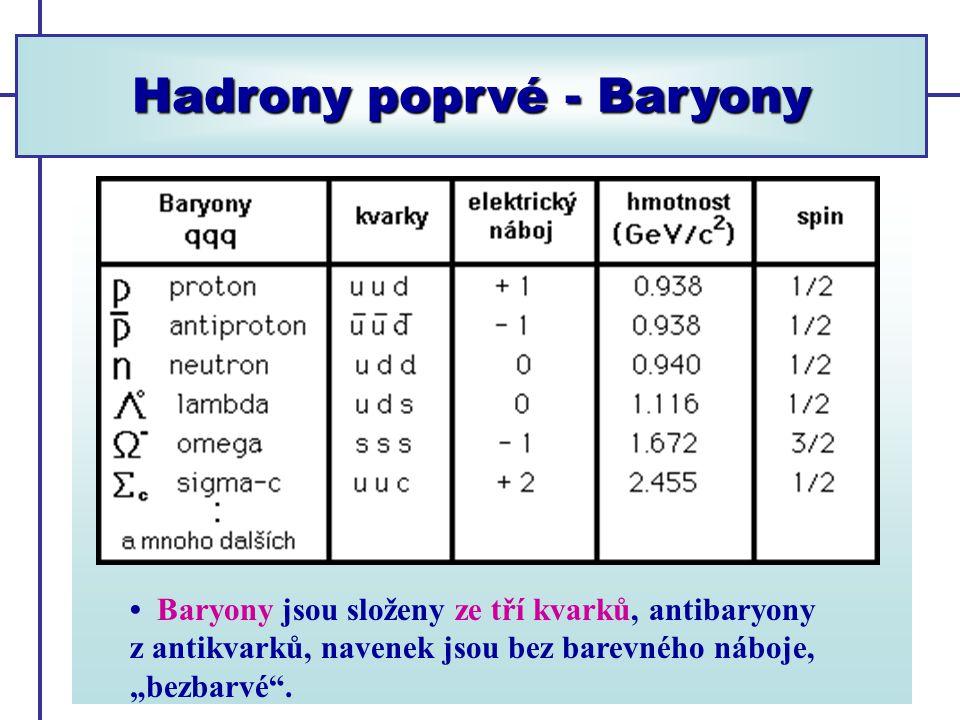 """Hadrony poprvé - Baryony Baryony jsou složeny ze tří kvarků, antibaryony z antikvarků, navenek jsou bez barevného náboje, """"bezbarvé ."""