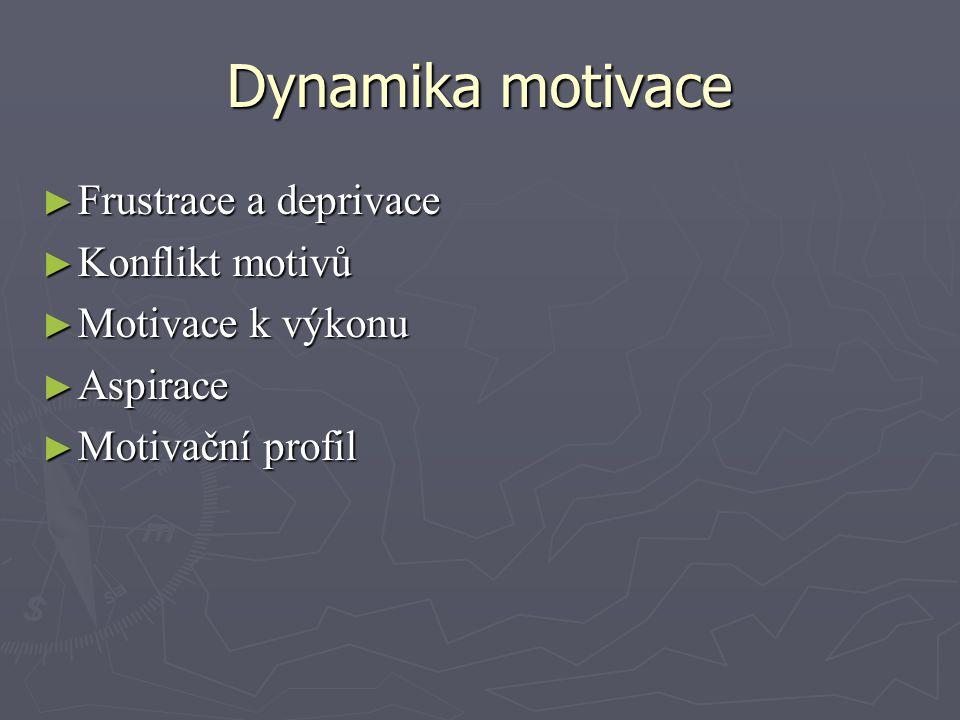 Dynamika motivace ► Frustrace a deprivace ► Konflikt motivů ► Motivace k výkonu ► Aspirace ► Motivační profil