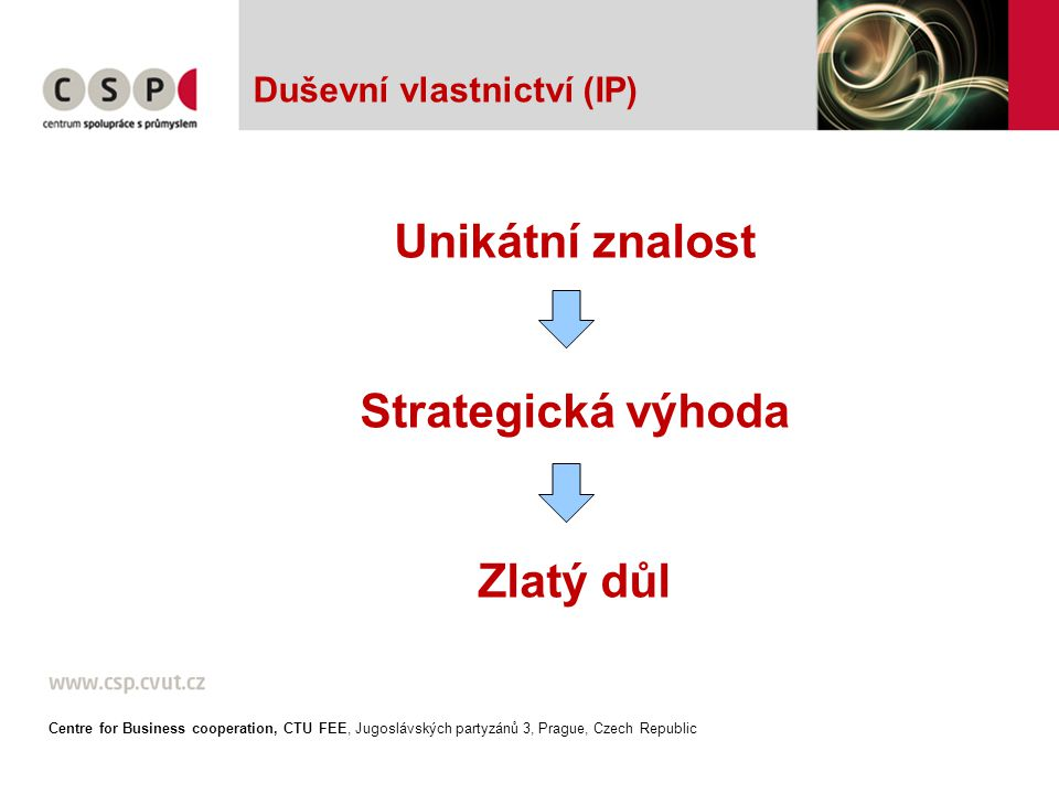 Duševní vlastnictví (IP) Unikátní znalost Strategická výhoda Zlatý důl Centre for Business cooperation, CTU FEE, Jugoslávských partyzánů 3, Prague, Czech Republic