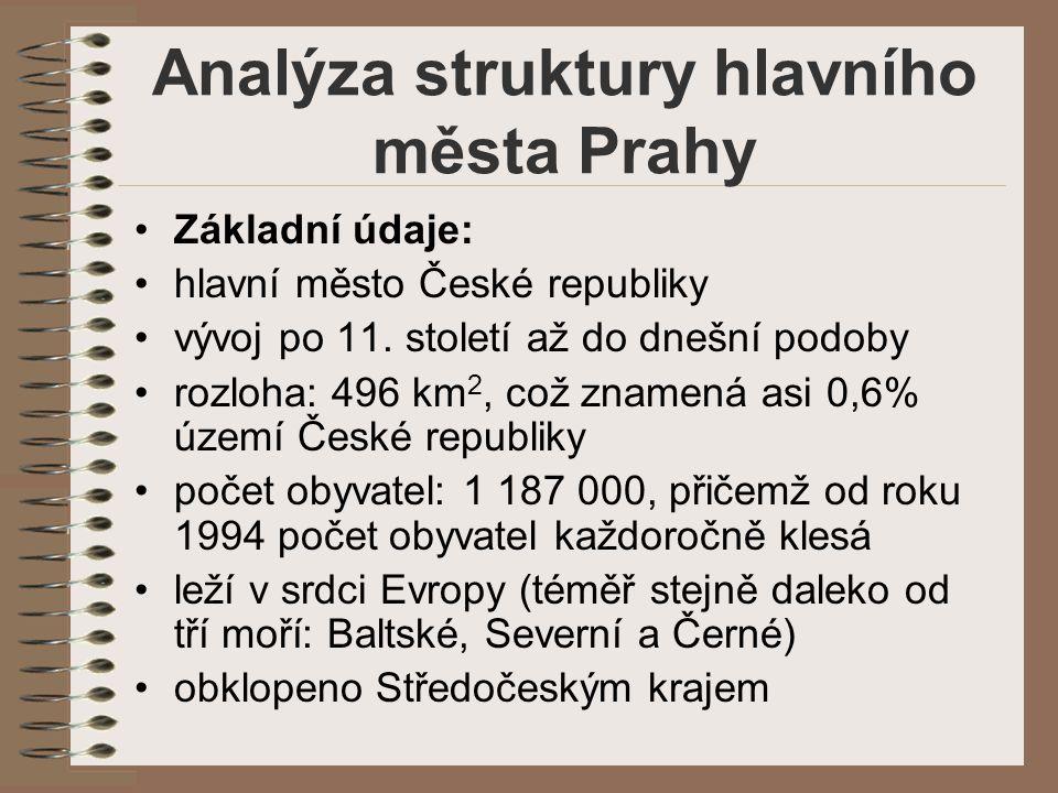 Analýza struktury hlavního města Prahy Základní údaje: hlavní město České republiky vývoj po 11. století až do dnešní podoby rozloha: 496 km 2, což zn