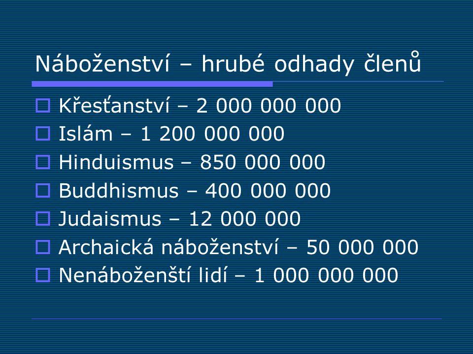 Náboženství – hrubé odhady členů  Křesťanství – 2 000 000 000  Islám – 1 200 000 000  Hinduismus – 850 000 000  Buddhismus – 400 000 000  Judaismus – 12 000 000  Archaická náboženství – 50 000 000  Nenáboženští lidí – 1 000 000 000