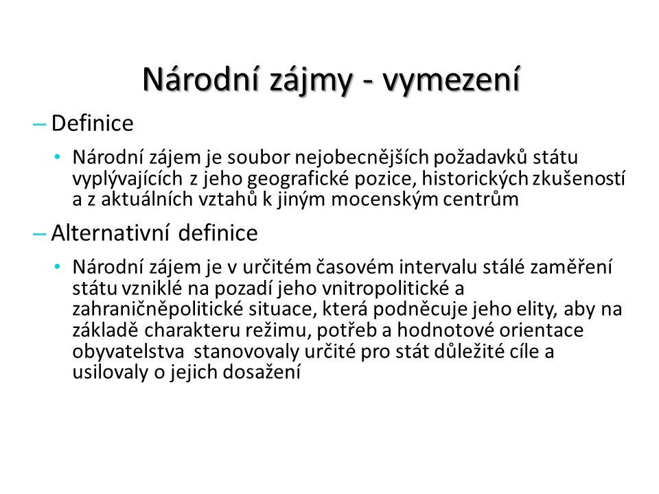 Národní zájmy - vymezení – Definice Národní zájem je soubor nejobecnějších požadavků státu vyplývajících z jeho geografické pozice, historických zkuše