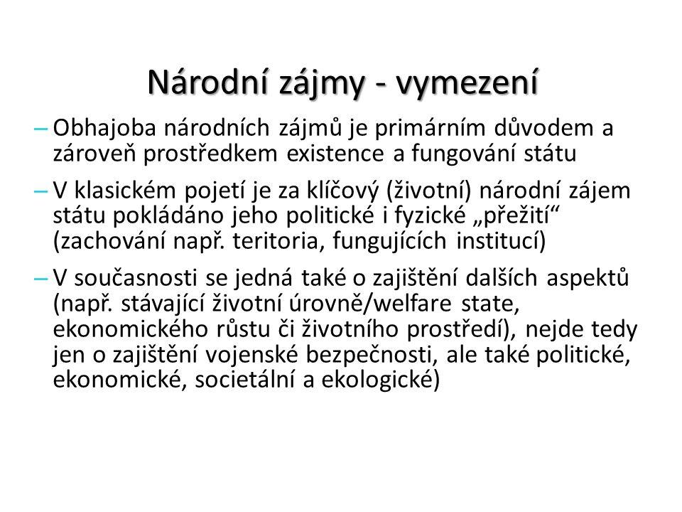 Národní zájmy - vymezení – Obhajoba národních zájmů je primárním důvodem a zároveň prostředkem existence a fungování státu – V klasickém pojetí je za