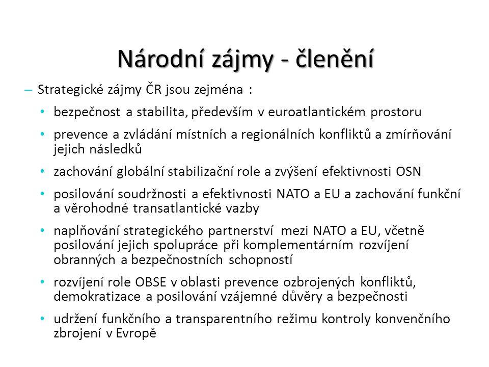 Národní zájmy - členění – Strategické zájmy ČR jsou zejména : bezpečnost a stabilita, především v euroatlantickém prostoru prevence a zvládání místníc