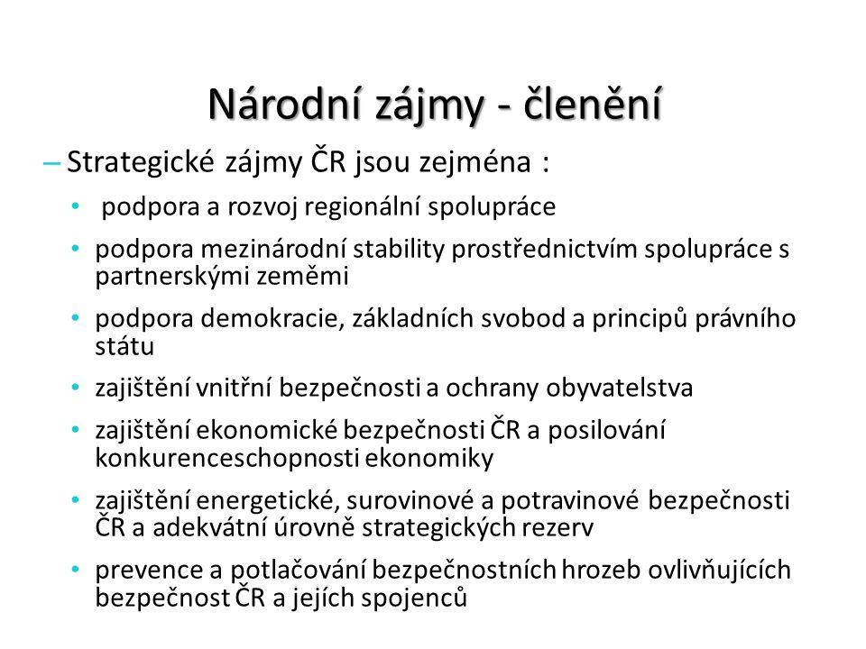 Národní zájmy - členění – Strategické zájmy ČR jsou zejména : podpora a rozvoj regionální spolupráce podpora mezinárodní stability prostřednictvím spo