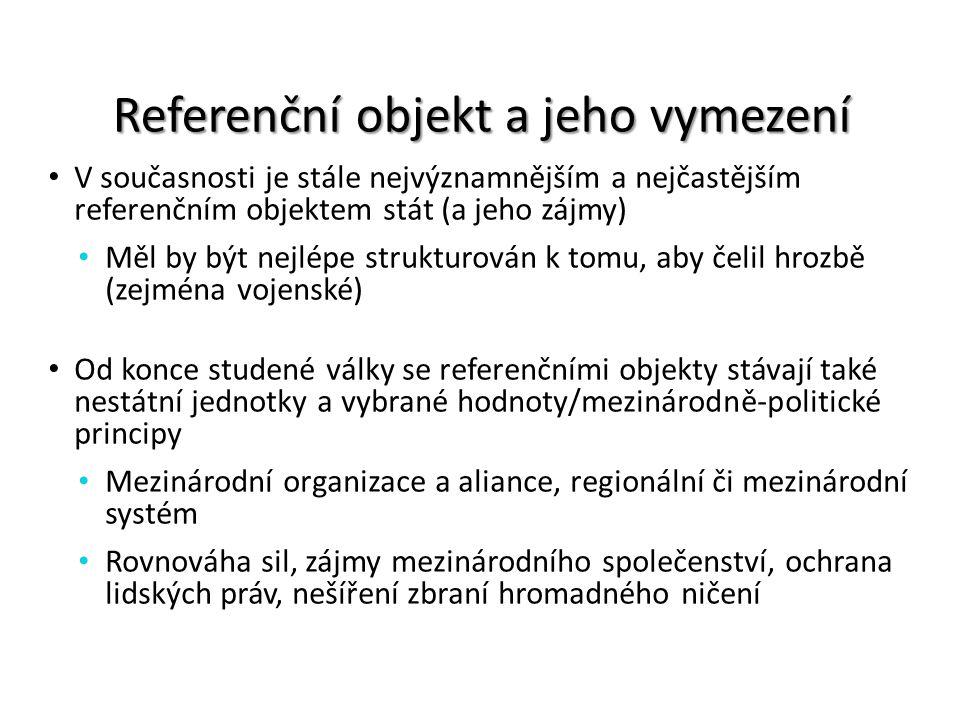 Referenční objekt – stát a jeho vývoj Tradiční pozice státu v mezinárodních vztazích souvisí s vytvořením tzv.