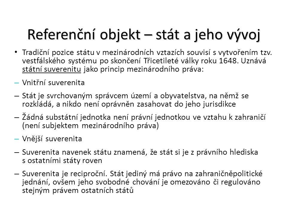 Referenční objekt – stát a jeho vývoj Tradiční pozice státu v mezinárodních vztazích souvisí s vytvořením tzv. vestfálského systému po skončení Třicet
