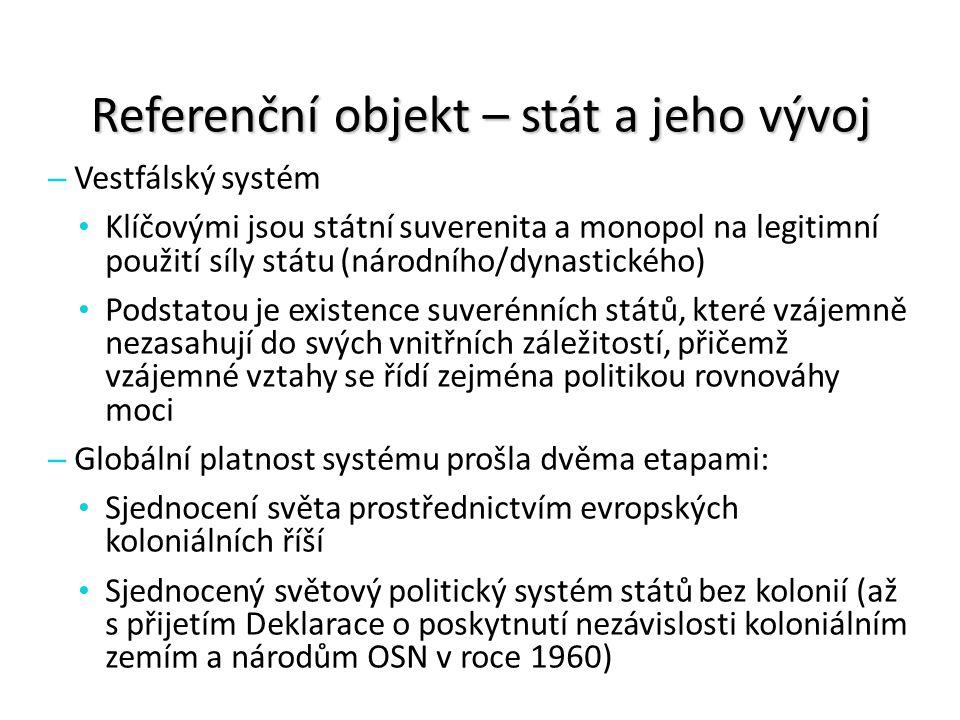 Referenční objekt – stát a jeho vývoj – Vestfálský systém Klíčovými jsou státní suverenita a monopol na legitimní použití síly státu (národního/dynast