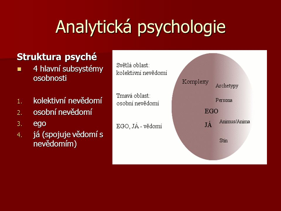 Analytická psychologie Struktura psyché 4 hlavní subsystémy osobnosti 4 hlavní subsystémy osobnosti 1.
