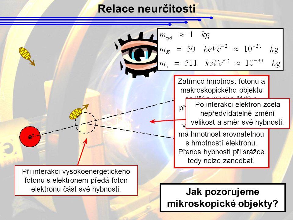 Relace neurčitosti Jak pozorujeme mikroskopické objekty? e-e- Při interakci vysokoenergetického fotonu s elektronem předá foton elektronu část své hyb