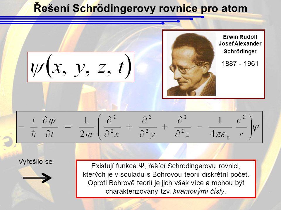 Řešení Schrödingerovy rovnice pro atom Erwin Rudolf Josef Alexander Schrödinger 1887 - 1961 Vyřešilo se Existují funkce Ψ, řešící Schrödingerovu rovnici, kterých je v souladu s Bohrovou teorií diskrétní počet.