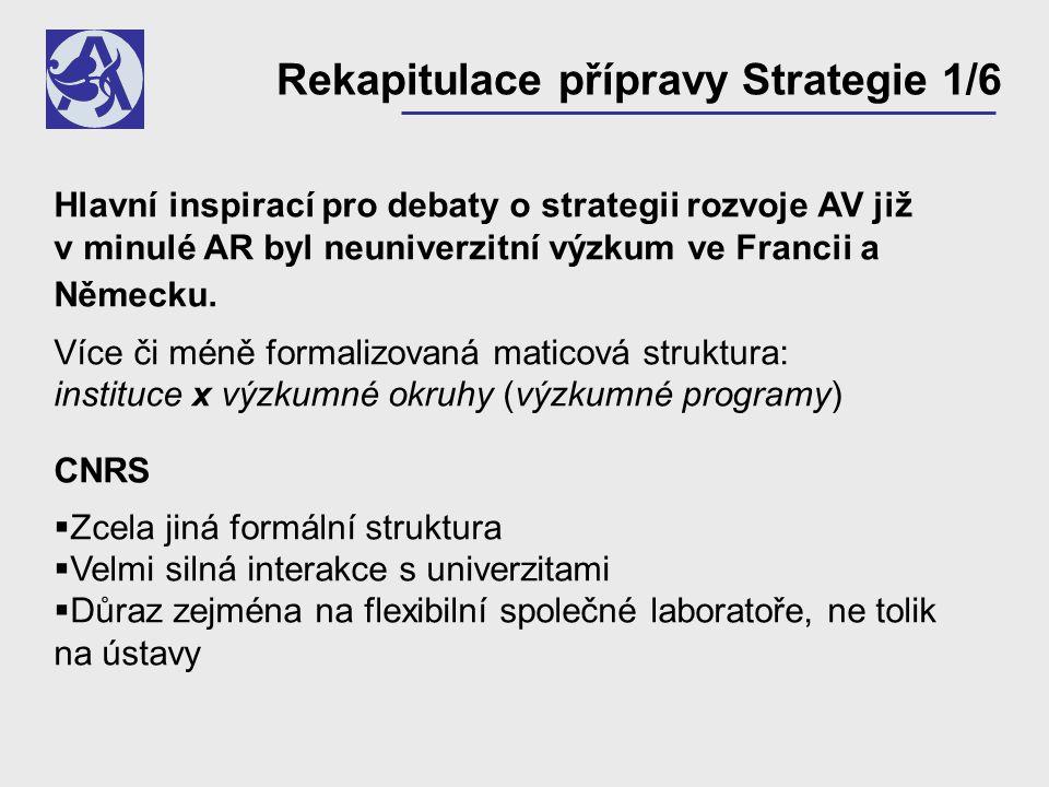 Rekapitulace přípravy Strategie 1/6 Hlavní inspirací pro debaty o strategii rozvoje AV již v minulé AR byl neuniverzitní výzkum ve Francii a Německu.
