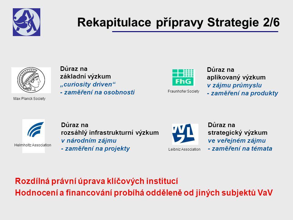 """Důraz na aplikovaný výzkum v zájmu průmyslu - zaměření na produkty Důraz na rozsáhlý infrastrukturní výzkum v národním zájmu - zaměření na projekty Důraz na strategický výzkum ve veřejném zájmu - zaměření na témata Důraz na základní výzkum """"curiosity driven - zaměření na osobnosti Rozdílná právní úprava klíčových institucí Hodnocení a financování probíhá odděleně od jiných subjektů VaV Rekapitulace přípravy Strategie 2/6 Max Planck Society Fraunhofer Society Helmholtz Association Leibniz Association"""
