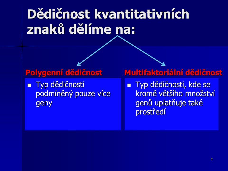Dědičnost kvantitativních znaků dělíme na: Polygenní dědičnost Typ dědičnosti podmíněný pouze více geny Typ dědičnosti podmíněný pouze více geny Multi