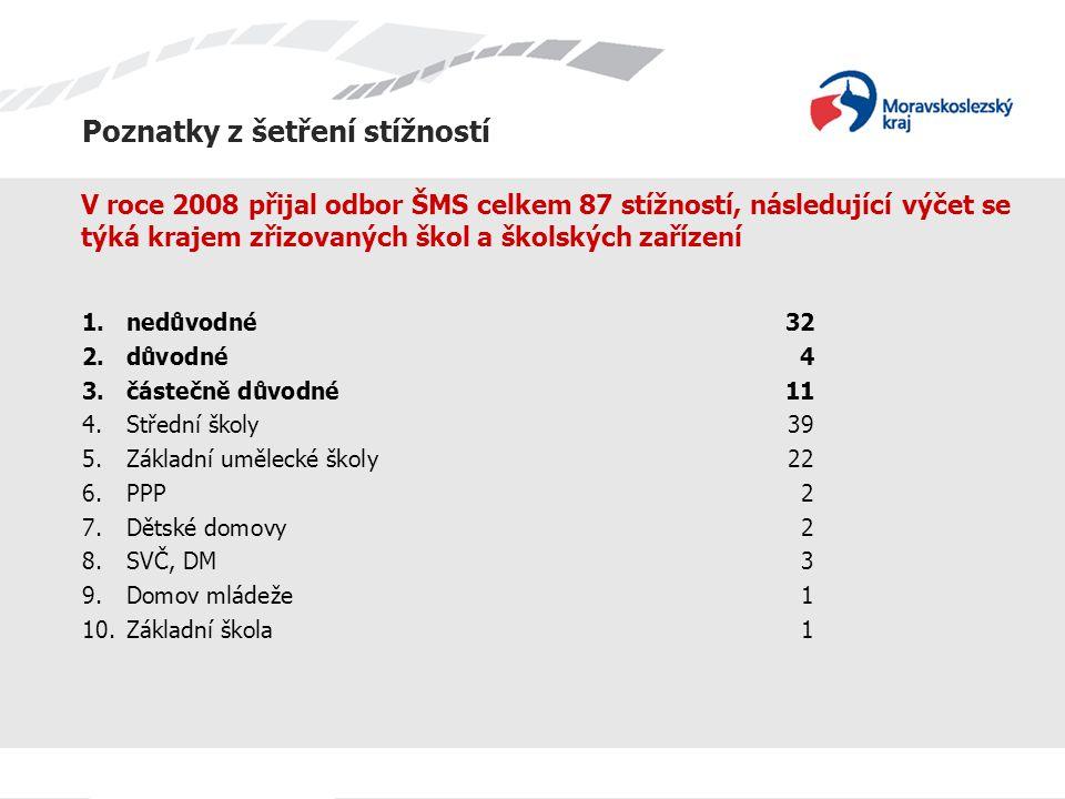 Poznatky z šetření stížností V roce 2008 přijal odbor ŠMS celkem 87 stížností, následující výčet se týká krajem zřizovaných škol a školských zařízení