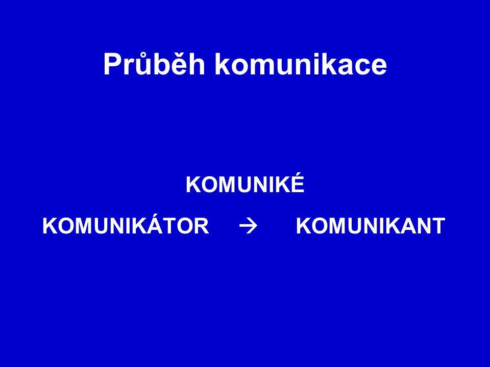 Průběh komunikace KOMUNIKÉ KOMUNIKÁTOR  KOMUNIKANT