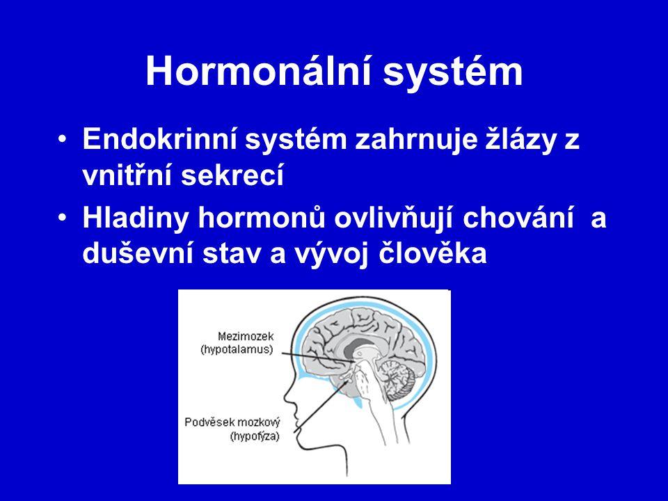 Hormonální systém Endokrinní systém zahrnuje žlázy z vnitřní sekrecí Hladiny hormonů ovlivňují chování a duševní stav a vývoj člověka