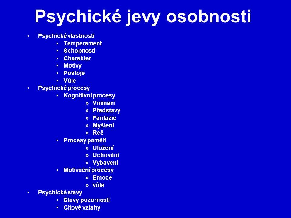 Psychické jevy osobnosti Psychické vlastnosti Temperament Schopnosti Charakter Motivy Postoje Vůle Psychické procesy Kognitivní procesy »Vnímání »Před