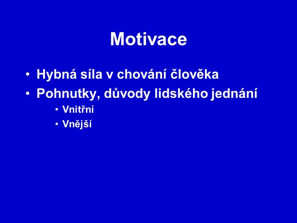Motivace Hybná síla v chování člověka Pohnutky, důvody lidského jednání Vnitřní Vnější