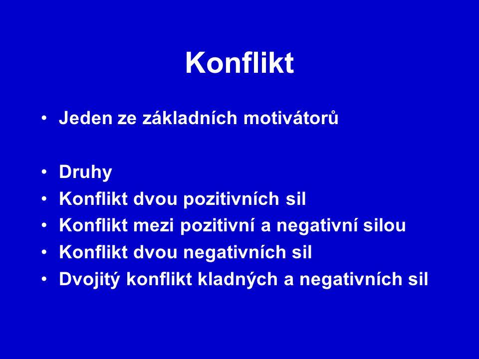 Konflikt Jeden ze základních motivátorů Druhy Konflikt dvou pozitivních sil Konflikt mezi pozitivní a negativní silou Konflikt dvou negativních sil Dv