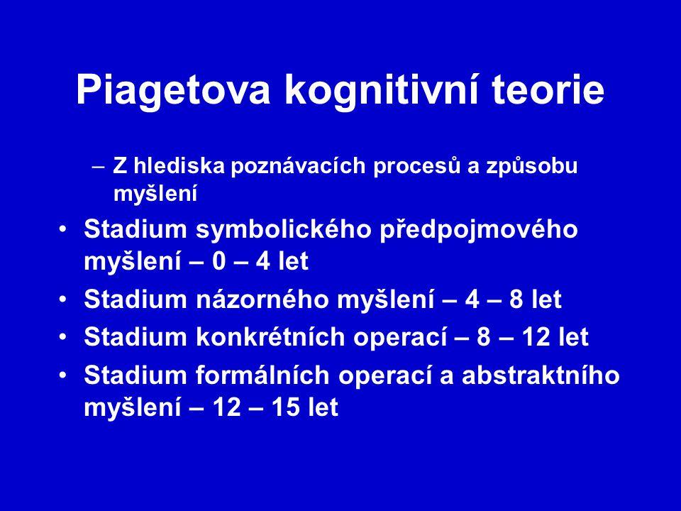 Piagetova kognitivní teorie –Z hlediska poznávacích procesů a způsobu myšlení Stadium symbolického předpojmového myšlení – 0 – 4 let Stadium názorného myšlení – 4 – 8 let Stadium konkrétních operací – 8 – 12 let Stadium formálních operací a abstraktního myšlení – 12 – 15 let