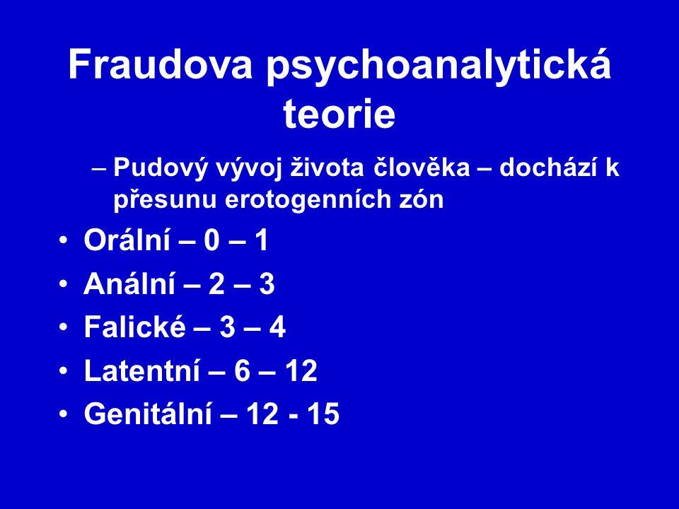 Fraudova psychoanalytická teorie –Pudový vývoj života člověka – dochází k přesunu erotogenních zón Orální – 0 – 1 Anální – 2 – 3 Falické – 3 – 4 Latentní – 6 – 12 Genitální – 12 - 15
