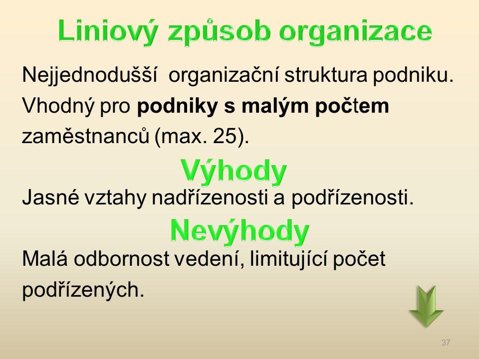 Nejjednodušší organizační struktura podniku. Vhodný pro podniky s malým počtem zaměstnanců (max. 25). Jasné vztahy nadřízenosti a podřízenosti. Malá o