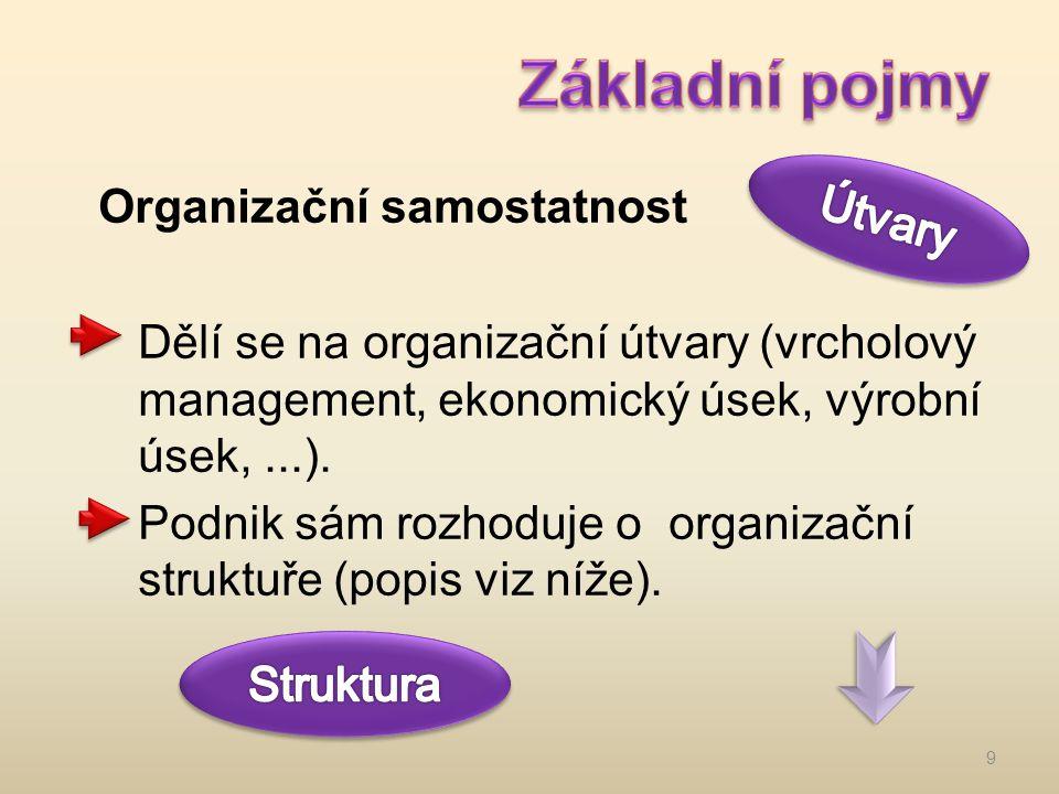 Organizační samostatnost Dělí se na organizační útvary (vrcholový management, ekonomický úsek, výrobní úsek,...).