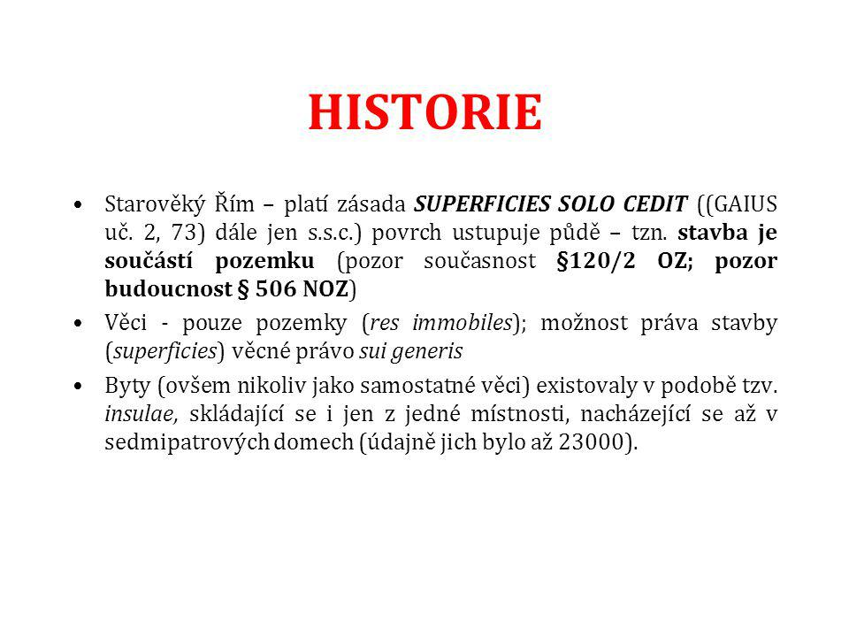 HISTORIE Starověký Řím – platí zásada SUPERFICIES SOLO CEDIT ((GAIUS uč.