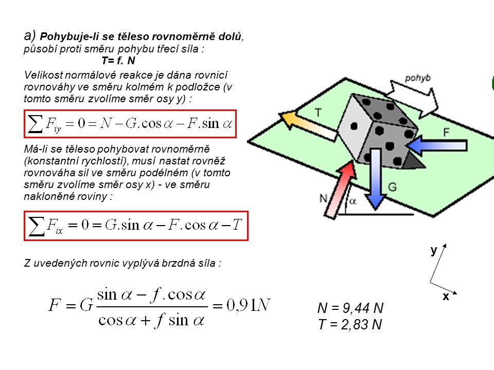 a) Pohybuje-li se těleso rovnoměrně dolů, působí proti směru pohybu třecí síla : T= f.