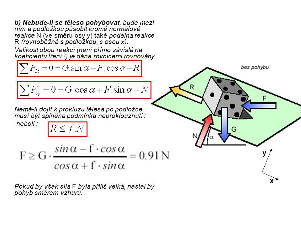 b) Nebude-li se těleso pohybovat, bude mezi ním a podložkou působit kromě normálové reakce N (ve směru osy y) také podélná reakce R (rovnoběžná s podložkou, s osou x).