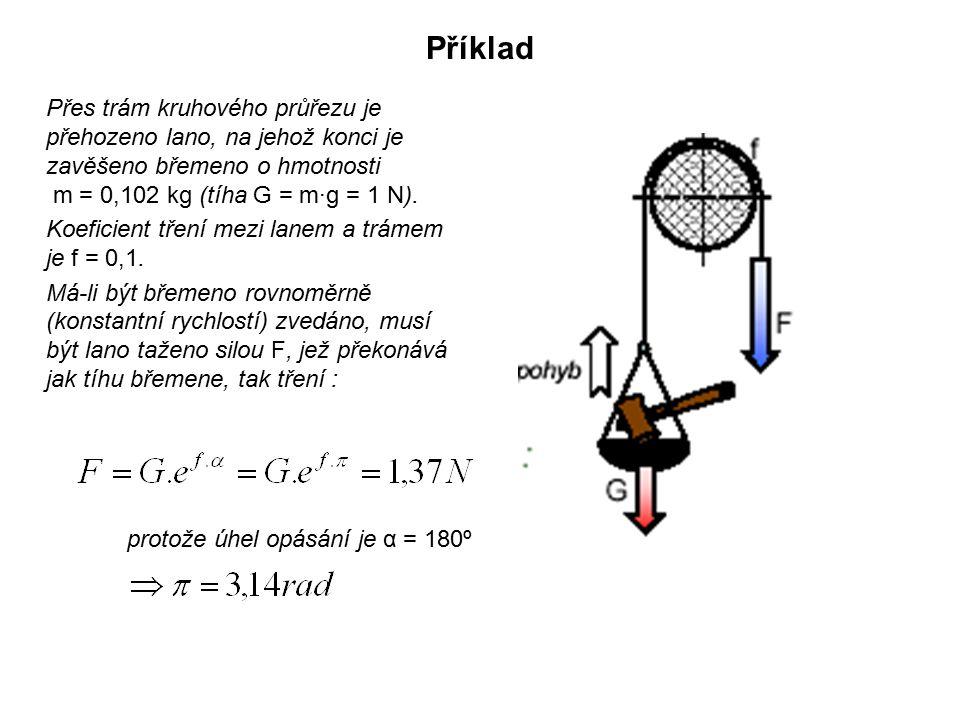 Příklad Přes trám kruhového průřezu je přehozeno lano, na jehož konci je zavěšeno břemeno o hmotnosti m = 0,102 kg (tíha G = m·g = 1 N).