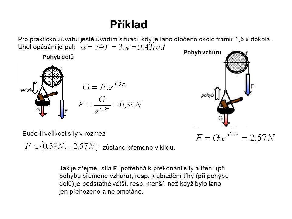 Příklad Pro praktickou úvahu ještě uvádím situaci, kdy je lano otočeno okolo trámu 1,5 x dokola.