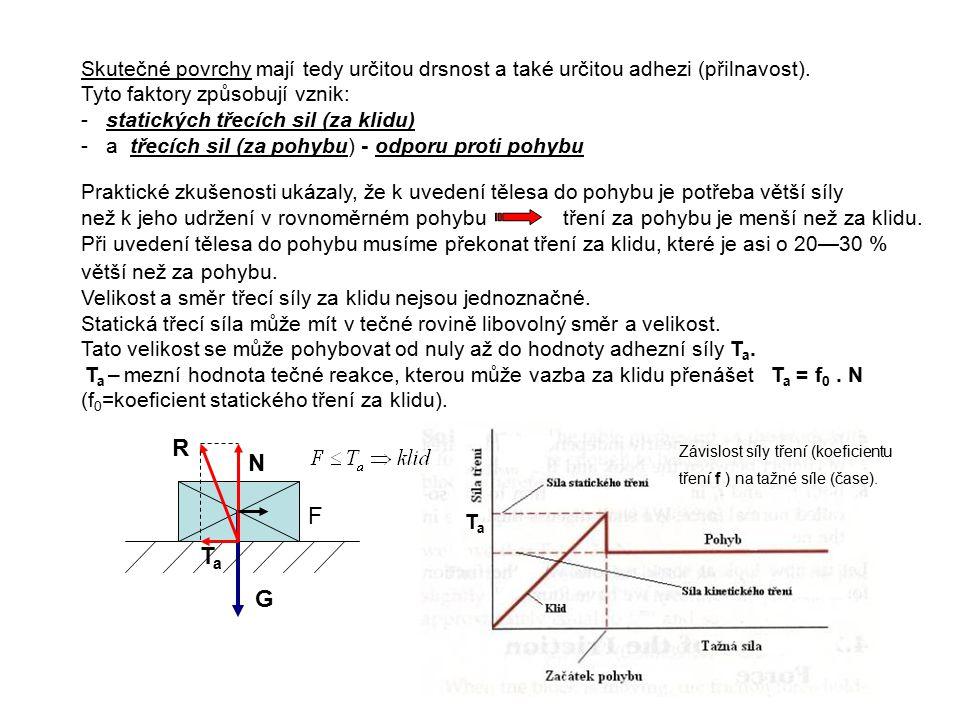 F Skutečné povrchy mají tedy určitou drsnost a také určitou adhezi (přilnavost).