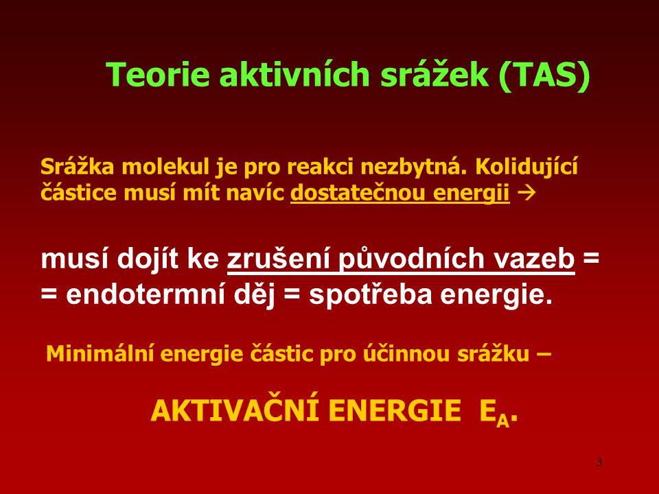 3 Teorie aktivních srážek (TAS) musí dojít ke zrušení původních vazeb = = endotermní děj = spotřeba energie. Srážka molekul je pro reakci nezbytná. Ko