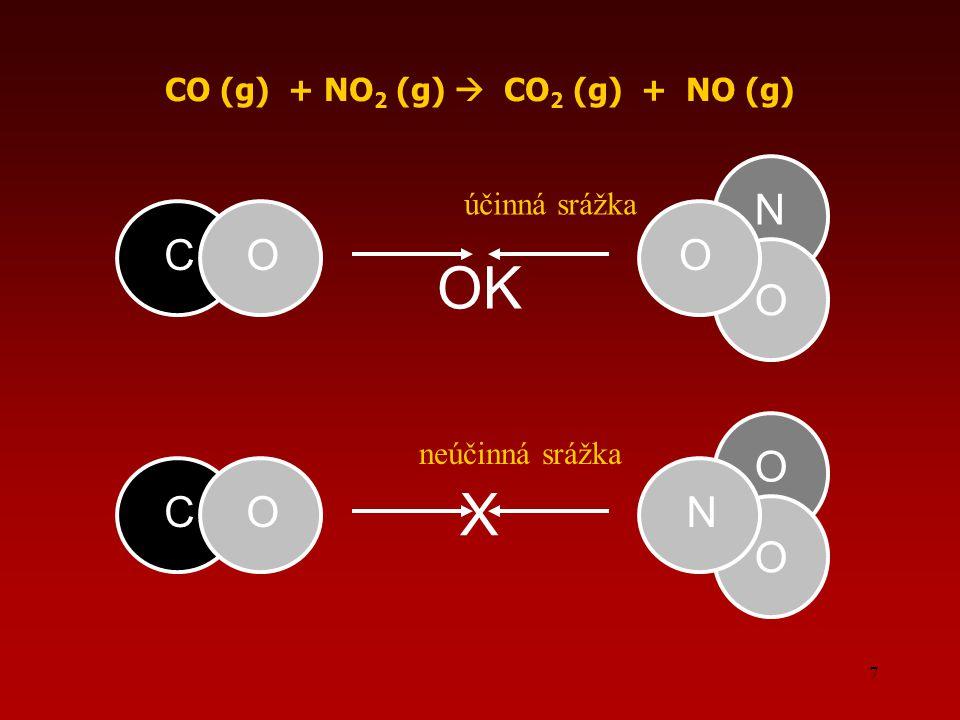 7 CO (g) + NO 2 (g)  CO 2 (g) + NO (g) COO N O CO O N O X OK účinná srážka neúčinná srážka