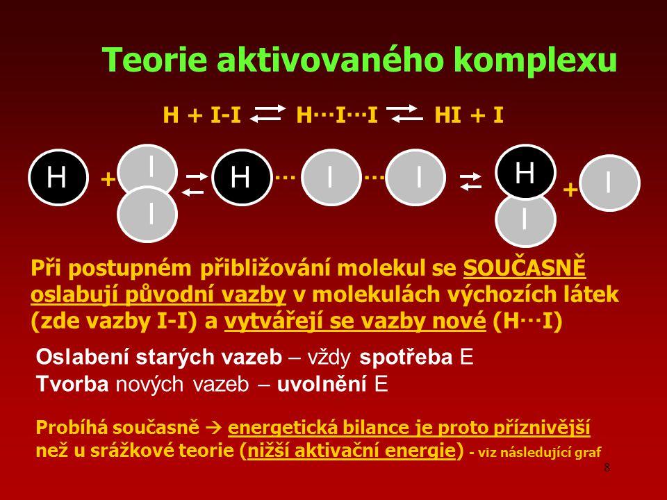 8 H + I-I H  I  I HI + I H I I + HII  H I I + Při postupném přibližování molekul se SOUČASNĚ oslabují původní vazby v molekulách výchozích látek (zde vazby I-I) a vytvářejí se vazby nové (H  I) Teorie aktivovaného komplexu Oslabení starých vazeb – vždy spotřeba E Tvorba nových vazeb – uvolnění E Probíhá současně  energetická bilance je proto příznivější než u srážkové teorie (nižší aktivační energie) - viz následující graf