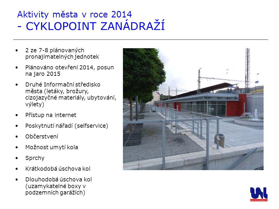 Aktivity města v roce 2014 - CYKLOPOINT ZANÁDRAŽÍ 2 ze 7-8 plánovaných pronajímatelných jednotek Plánováno otevření 2014, posun na jaro 2015 Druhé Inf