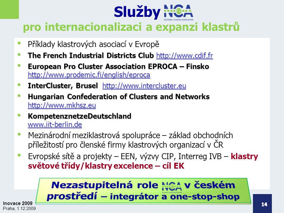 Inovace 2009 Praha, 1.12.2009 Služby p Služby pro internacionalizaci a expanzi klastrů Příklady klastrových asociací v Evropě The French Industrial Districts Club http://www.cdif.fr The French Industrial Districts Club http://www.cdif.frhttp://www.cdif.fr European Pro Cluster Association EPROCA – Finsko http://www.prodemic.fi/english/eproca European Pro Cluster Association EPROCA – Finsko http://www.prodemic.fi/english/eproca http://www.prodemic.fi/english/eproca InterCluster, Brusel http://www.intercluster.eu InterCluster, Brusel http://www.intercluster.euhttp://www.intercluster.eu Hungarian Confederation of Clusters and Networks http://www.mkhsz.eu Hungarian Confederation of Clusters and Networks http://www.mkhsz.eu http://www.mkhsz.eu KompetenznetzeDeutschland www.iit-berlin.de KompetenznetzeDeutschland www.iit-berlin.de www.iit-berlin.de Mezinárodní meziklastrová spolupráce – základ obchodních příležitostí pro členské firmy klastrových organizací v ČR Evropské sítě a projekty – EEN, výzvy CIP, Interreg IVB – klastry světové třídy/klastry excelence – cíl EK 14