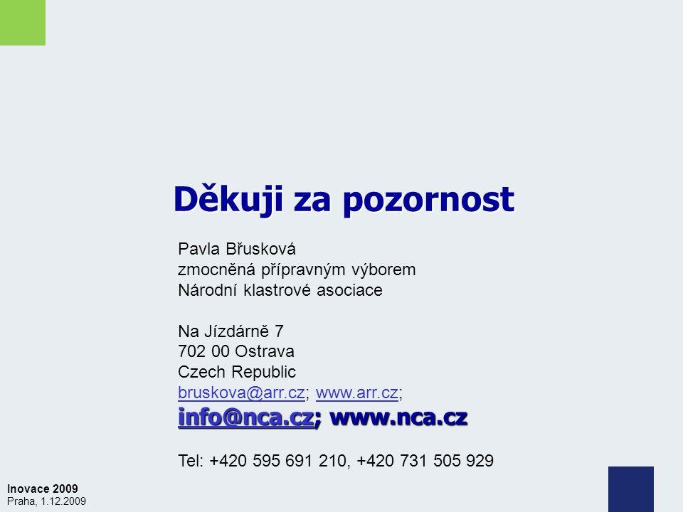 Inovace 2009 Praha, 1.12.2009 Děkuji za pozornost Pavla Břusková zmocněná přípravným výborem Národní klastrové asociace Na Jízdárně 7 702 00 Ostrava Czech Republic info@nca.czinfo@nca.cz; www.nca.cz bruskova@arr.cz; www.arr.cz; info@nca.cz; www.nca.cz bruskova@arr.czwww.arr.cz info@nca.cz Tel: +420 595 691 210, +420 731 505 929