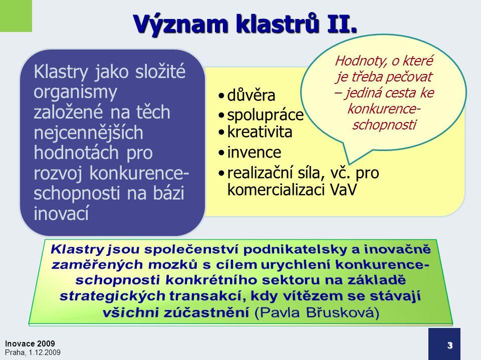Inovace 2009 Praha, 1.12.2009 Význam klastrů II.