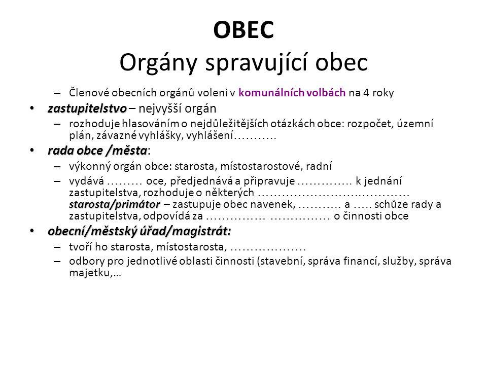 OBEC Orgány spravující obec – Členové obecních orgánů voleni v komunálních volbách na 4 roky zastupitelstvo zastupitelstvo – nejvyšší orgán – rozhoduj