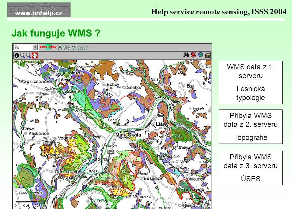 Jak funguje WMS . Help service remote sensing, ISSS 2004 WMS data z 1.