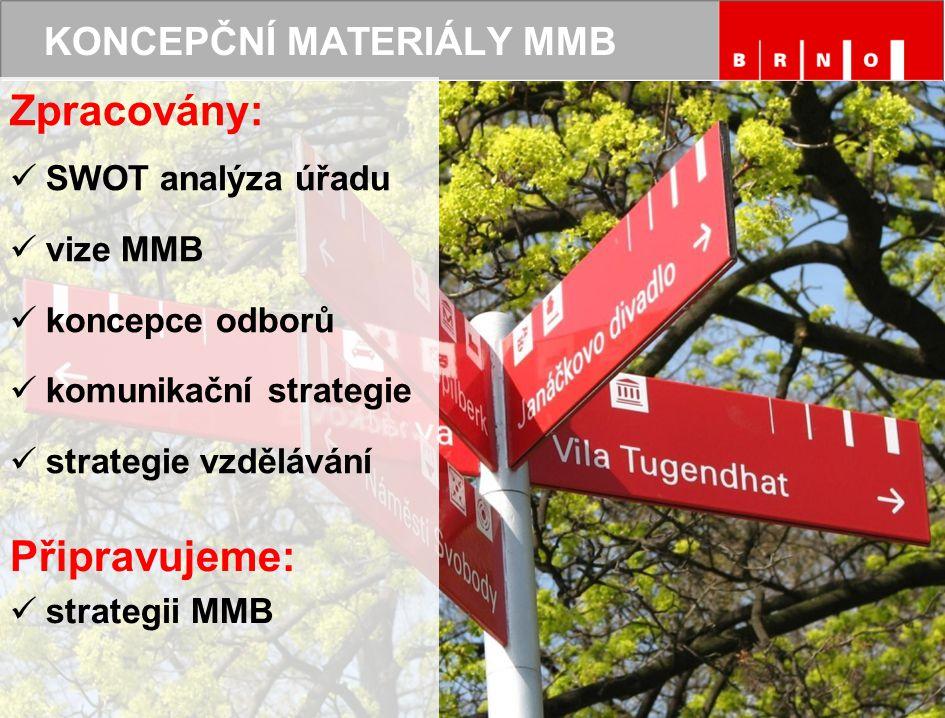 KONCEPČNÍ MATERIÁLY MMB 9 : Připravujeme: strategii MMB strategii MMB Zpracovány: SWOT analýza úřadu vize MMB koncepce odborů komunikační strategie strategie vzdělávání Připravujeme: strategii MMB