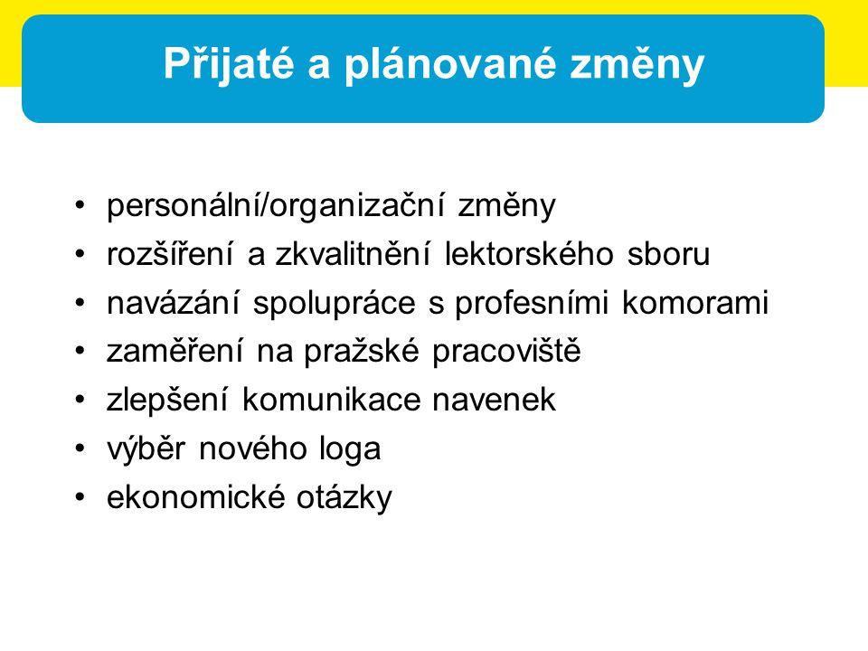 Přijaté a plánované změny personální/organizační změny rozšíření a zkvalitnění lektorského sboru navázání spolupráce s profesními komorami zaměření na pražské pracoviště zlepšení komunikace navenek výběr nového loga ekonomické otázky