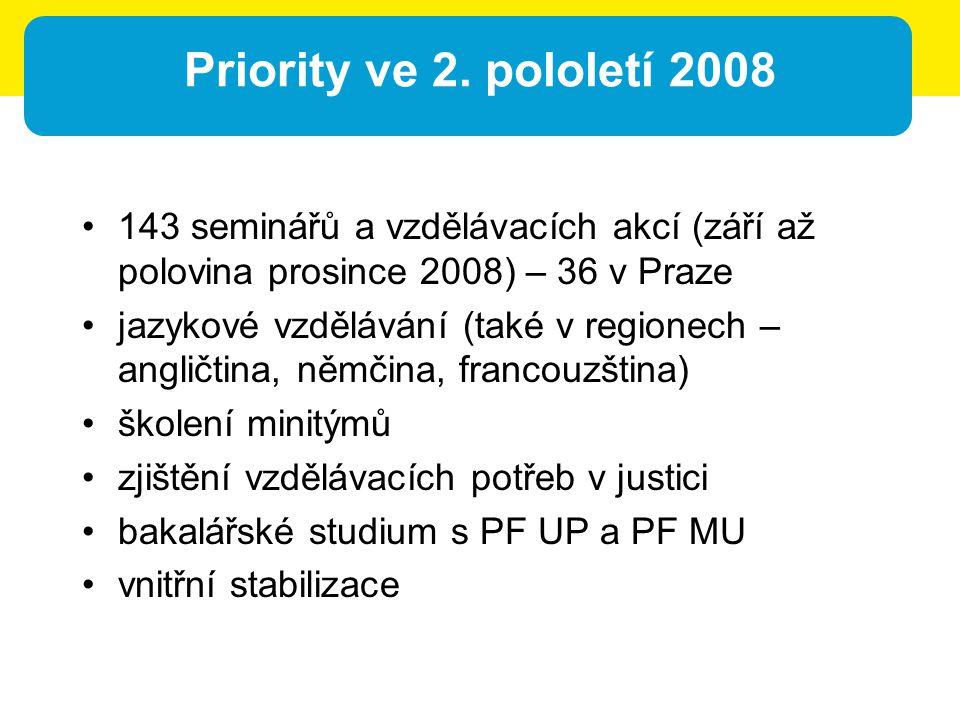 Priority ve 2. pololetí 2008 143 seminářů a vzdělávacích akcí (září až polovina prosince 2008) – 36 v Praze jazykové vzdělávání (také v regionech – an