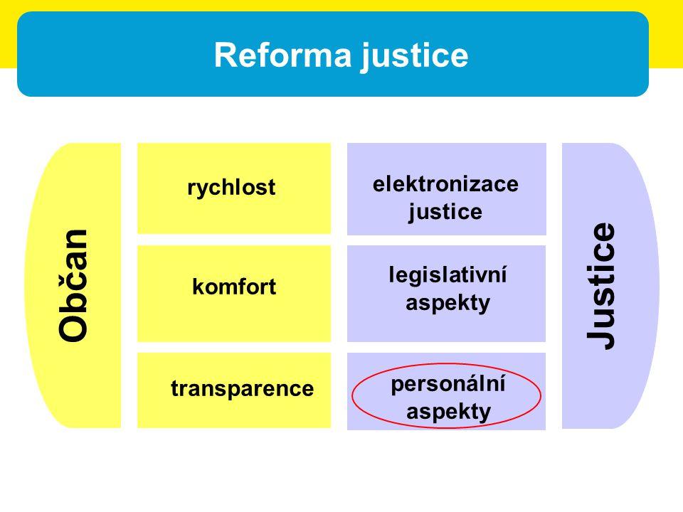 Reforma justice Občan Justice rychlost komfort transparence elektronizace justice legislativní aspekty personální aspekty
