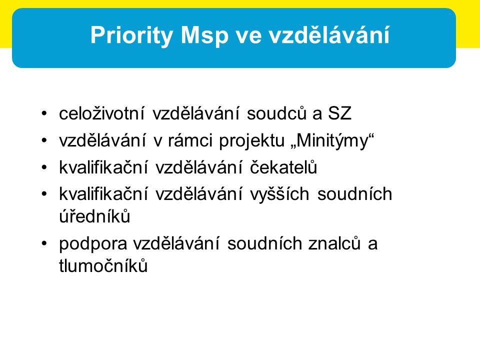 """Priority Msp ve vzdělávání celoživotní vzdělávání soudců a SZ vzdělávání v rámci projektu """"Minitýmy"""" kvalifikační vzdělávání čekatelů kvalifikační vzd"""
