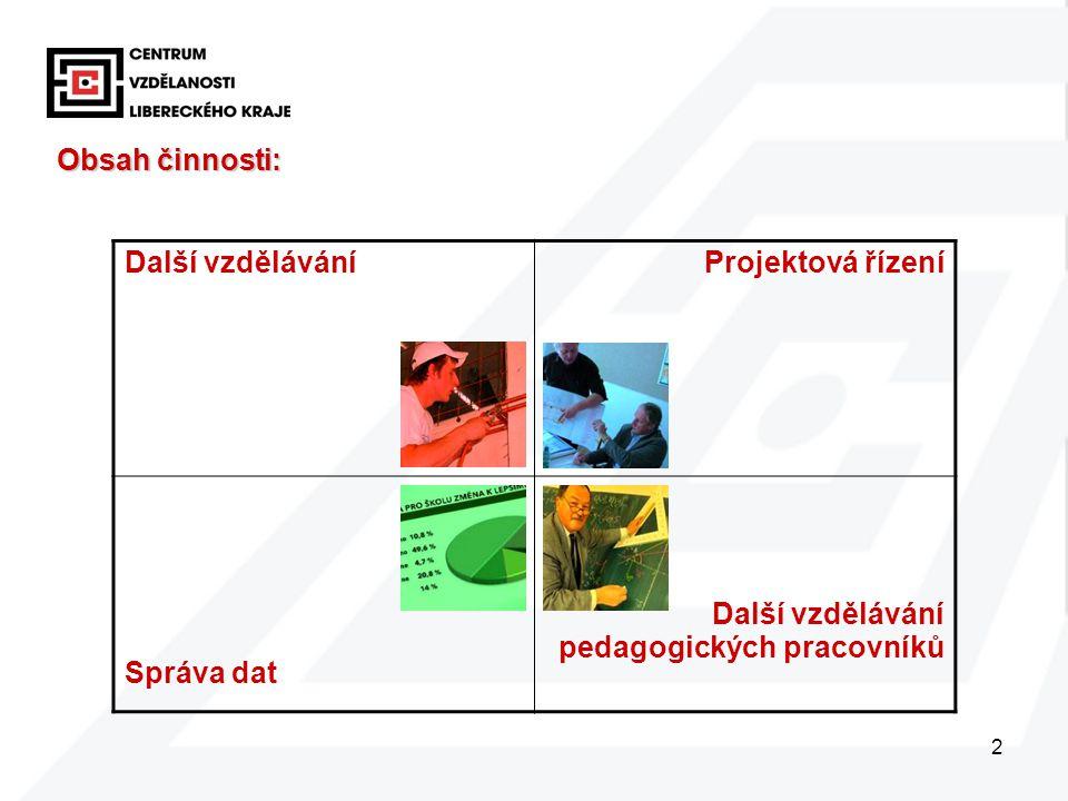 2 Další vzděláváníProjektová řízení Správa dat Další vzdělávání pedagogických pracovníků Obsah činnosti: